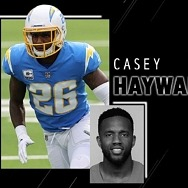 Raiders Sign CB Casey Hayward Jr.